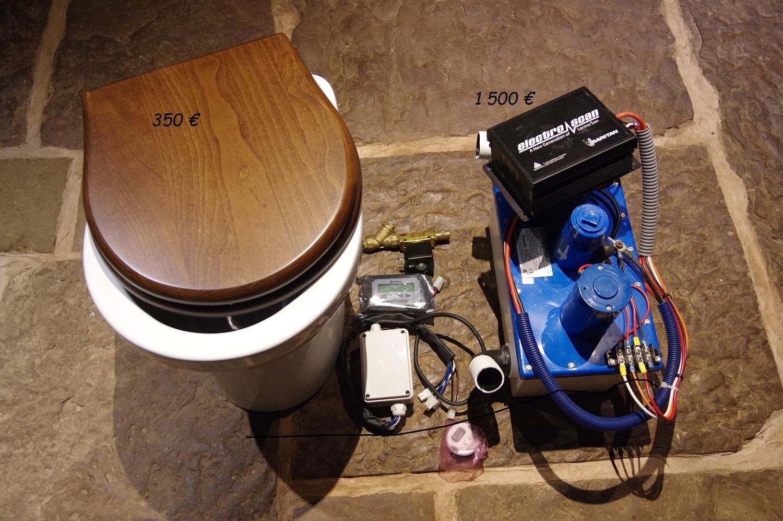Electro-scan et cuvette complette 24 v